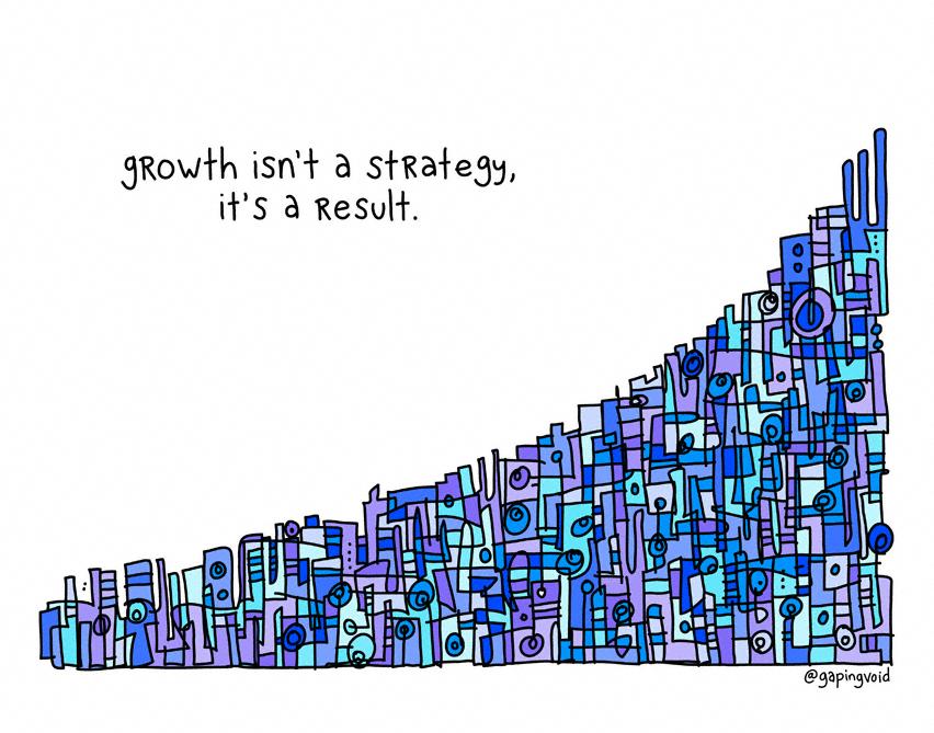 Waarom groei?
